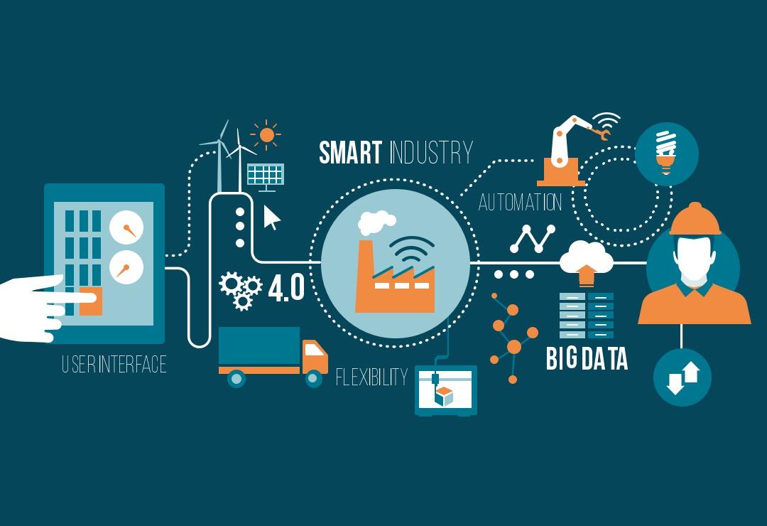 diagramma monitoraggio consumi zeta service