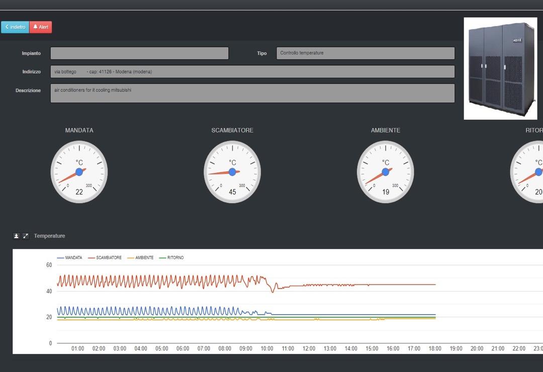 dashboard monitoraggio fotovoltaico