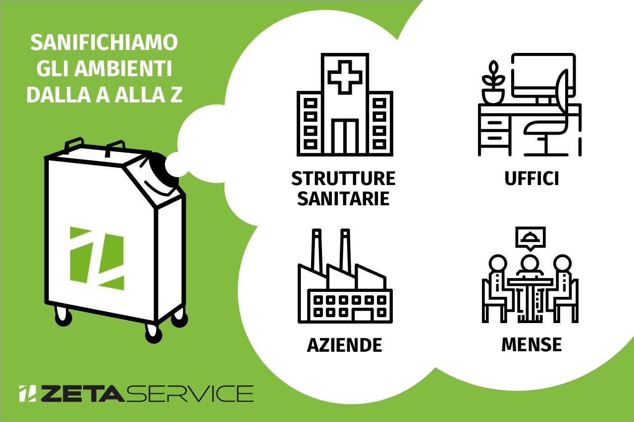 sanificazione-disinfezione-strutture-sanitarie-modena-emilia-romagna